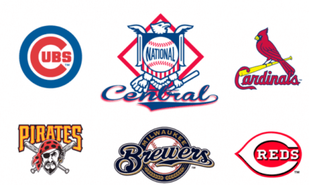 MLB 2020 Futures (National League Central)