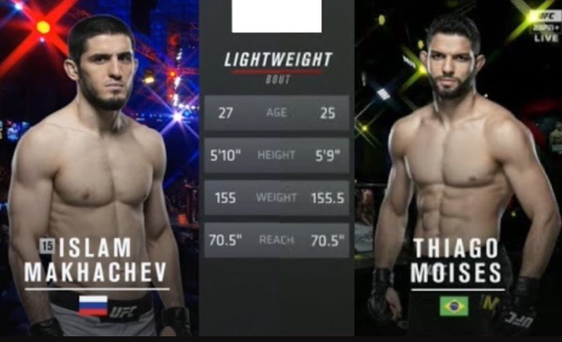 UFC Fight Night: Makhachev vs Moises Pick and Preview